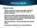 vpn peer model17