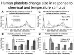 human platelets change size in response to chemical and temperature stimulus