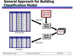 general approach for building classification model