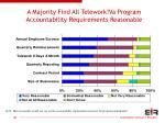 a majority find all telework va program accountability requirements reasonable