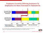 employers currently offering assistance to employees are more interested in telework va