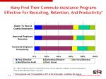 many find their commute assistance programs effective for recruiting retention and productivity