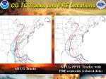 cg tc tracks and pre locations