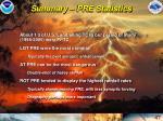 summary pre statistics