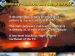 summary unfavorable setup for pre
