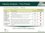 industry analysis five forces30
