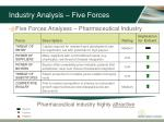industry analysis five forces31