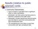 results relative to public salaried contd22