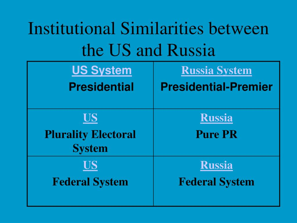institutional similarities between the us and russia l.