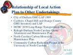relationship of local action plan to other undertakings