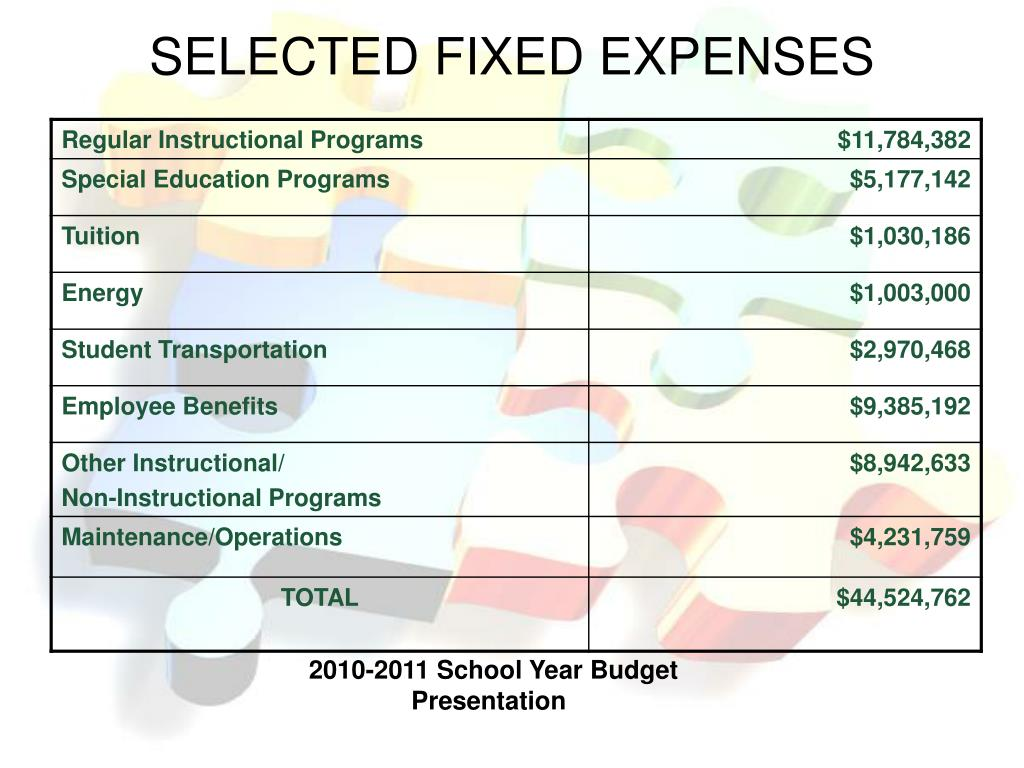SELECTED FIXED EXPENSES
