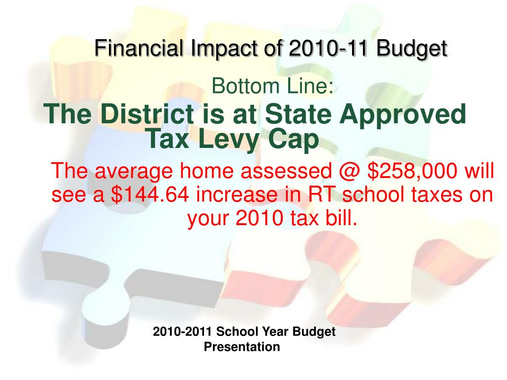 Financial Impact of 2010-11 Budget