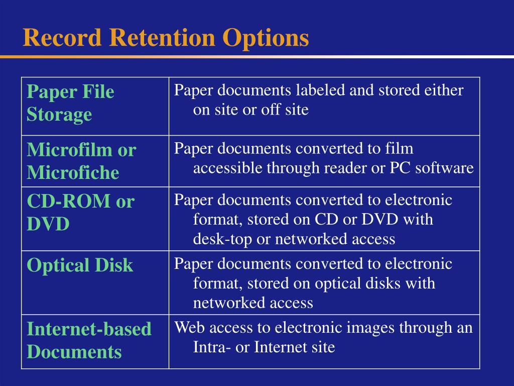 Record Retention Options