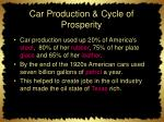 car production cycle of prosperity