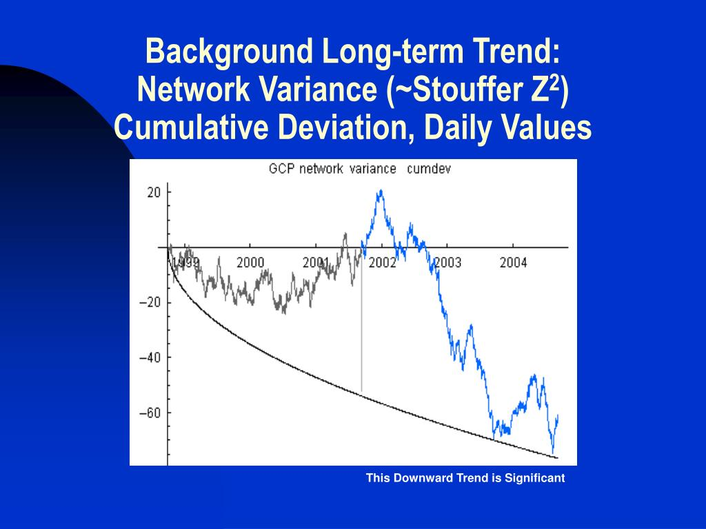 Background Long-term Trend: