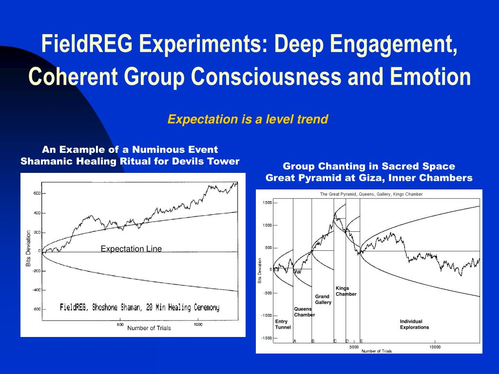 FieldREG Experiments: Deep Engagement, Coherent Group Consciousness and Emotion