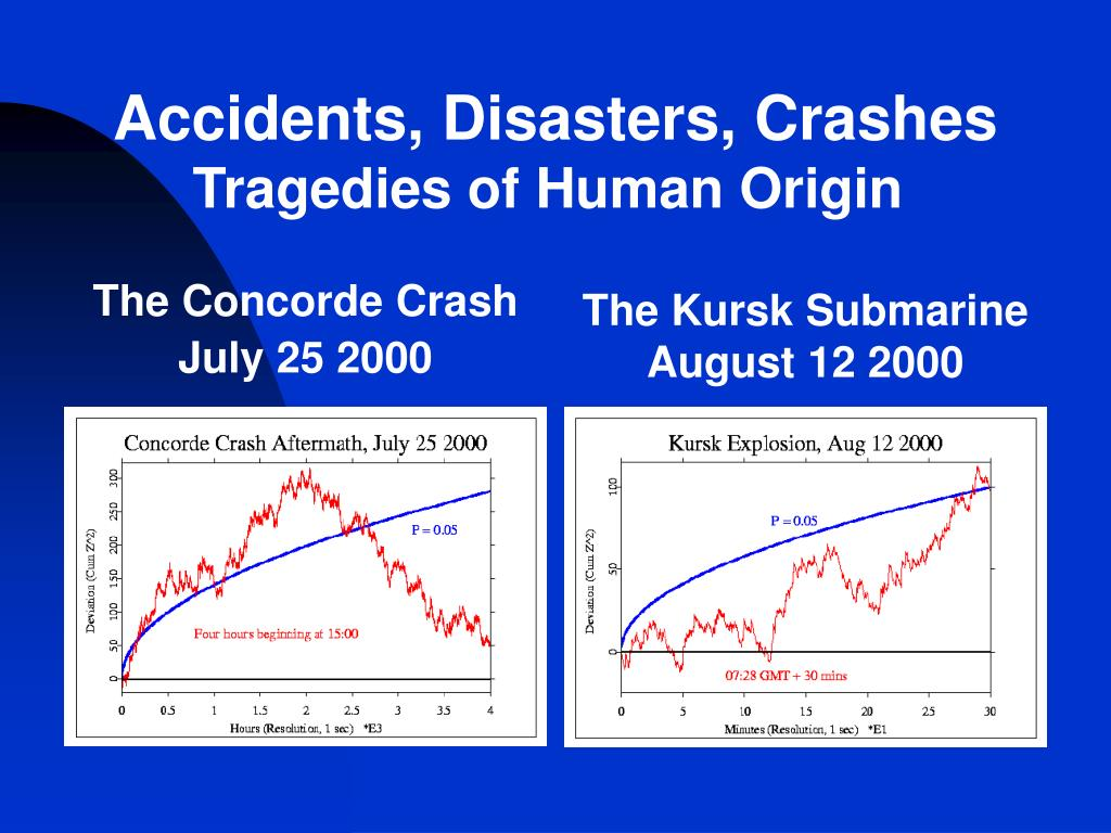 Accidents, Disasters, Crashes