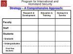 program for international and homeland security19