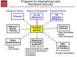 program for international and homeland security26