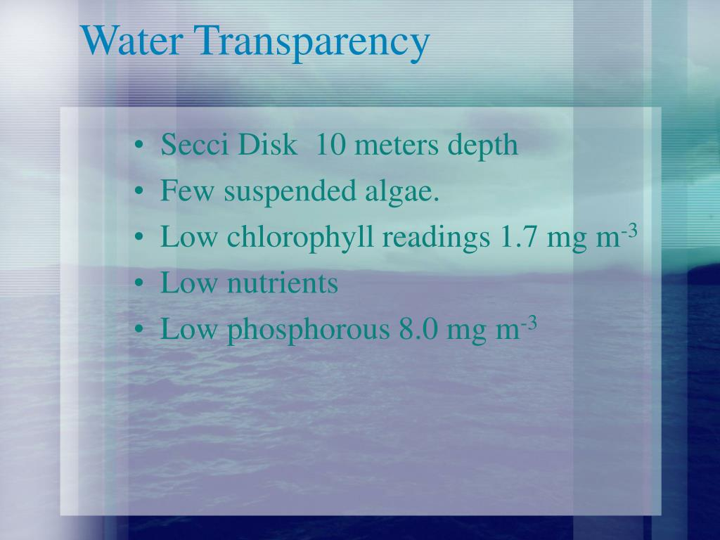 Water Transparency