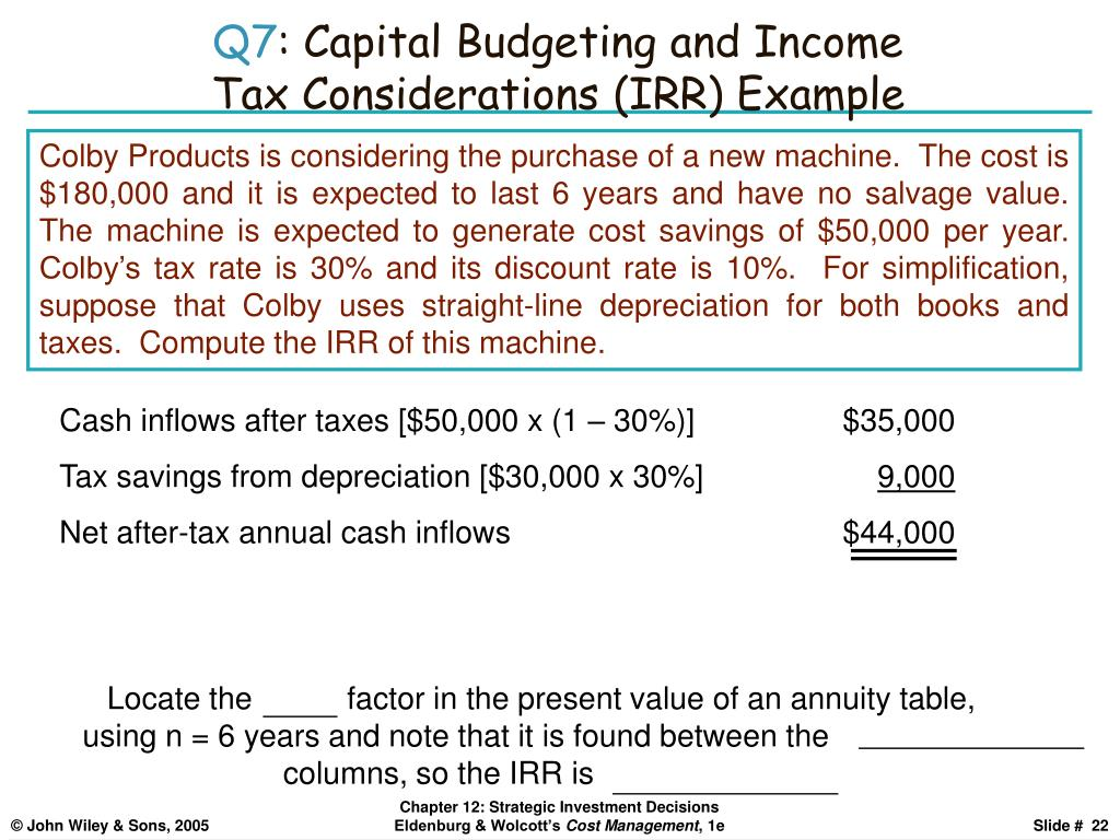 Cash inflows after taxes [$50,000 x (1 – 30%)]	$35,000