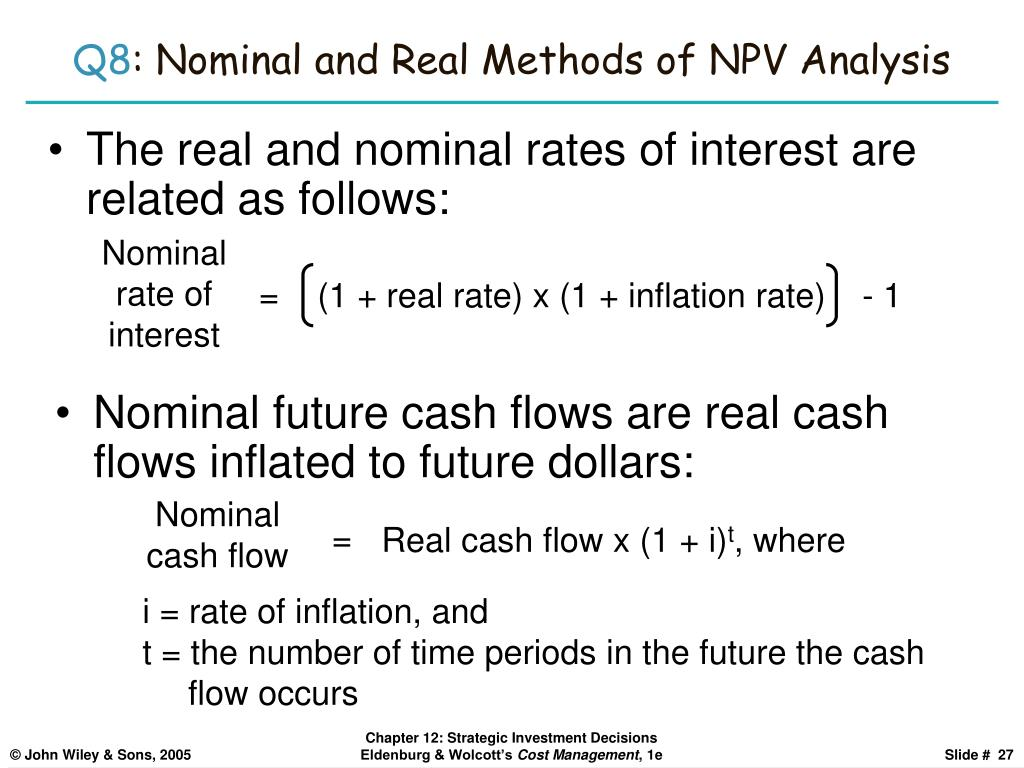 Nominal rate of interest