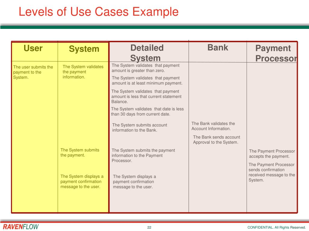 Levels of Use Cases Example