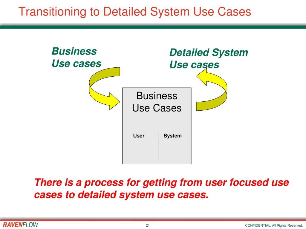Transitioning to Detailed System Use Cases