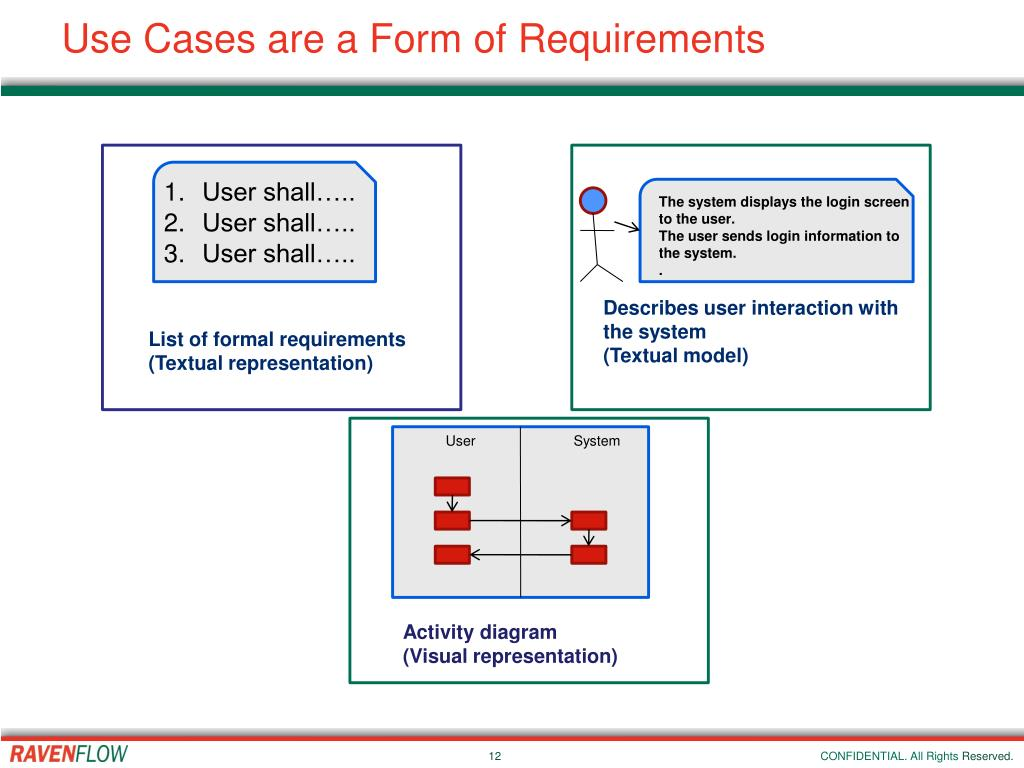 Use Cases are a Form of Requirements