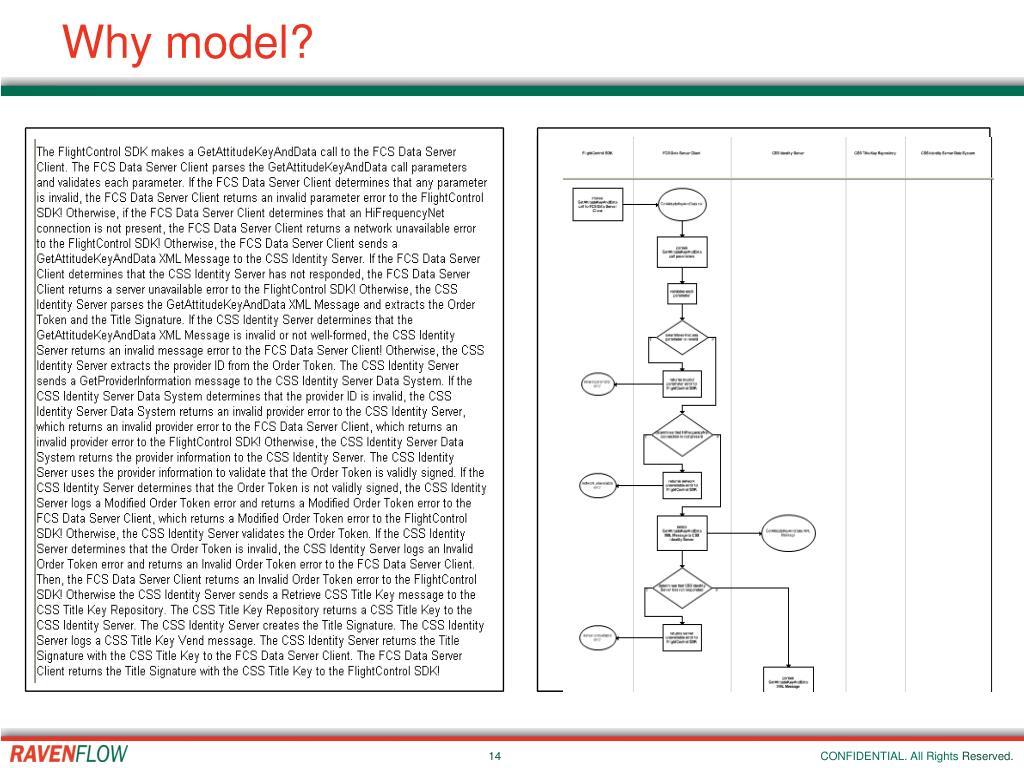 Why model?