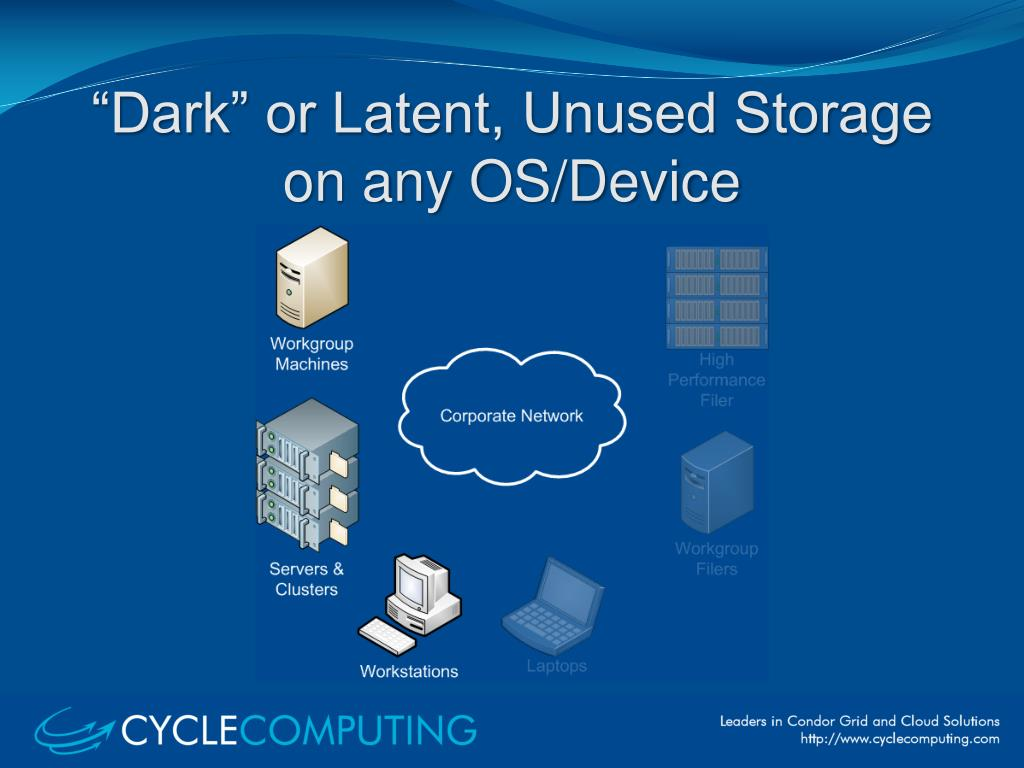 """Dark"" or Latent, Unused Storage"