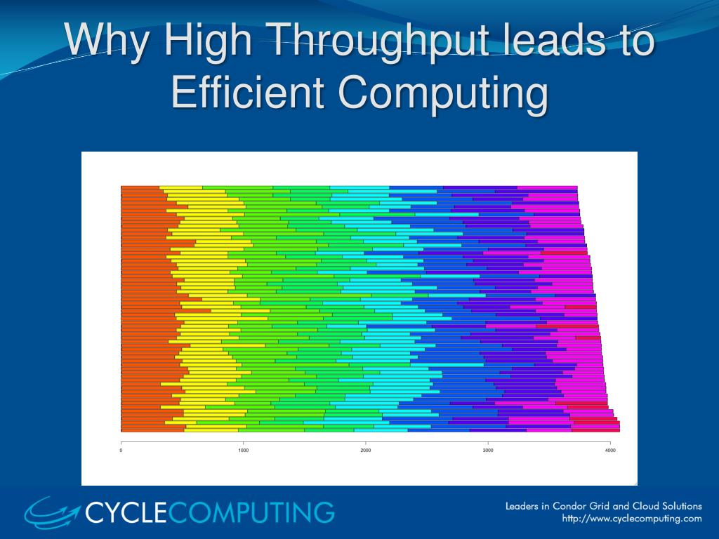 Why High Throughput leads to