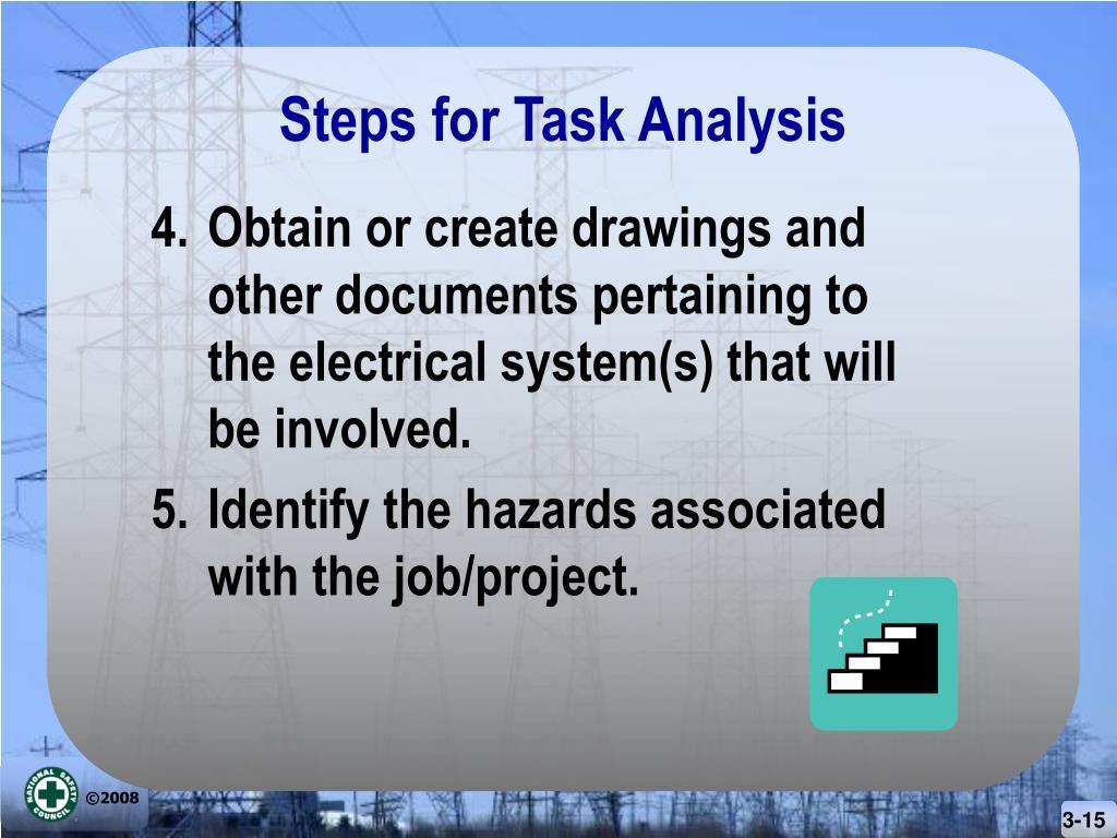 Steps for Task Analysis