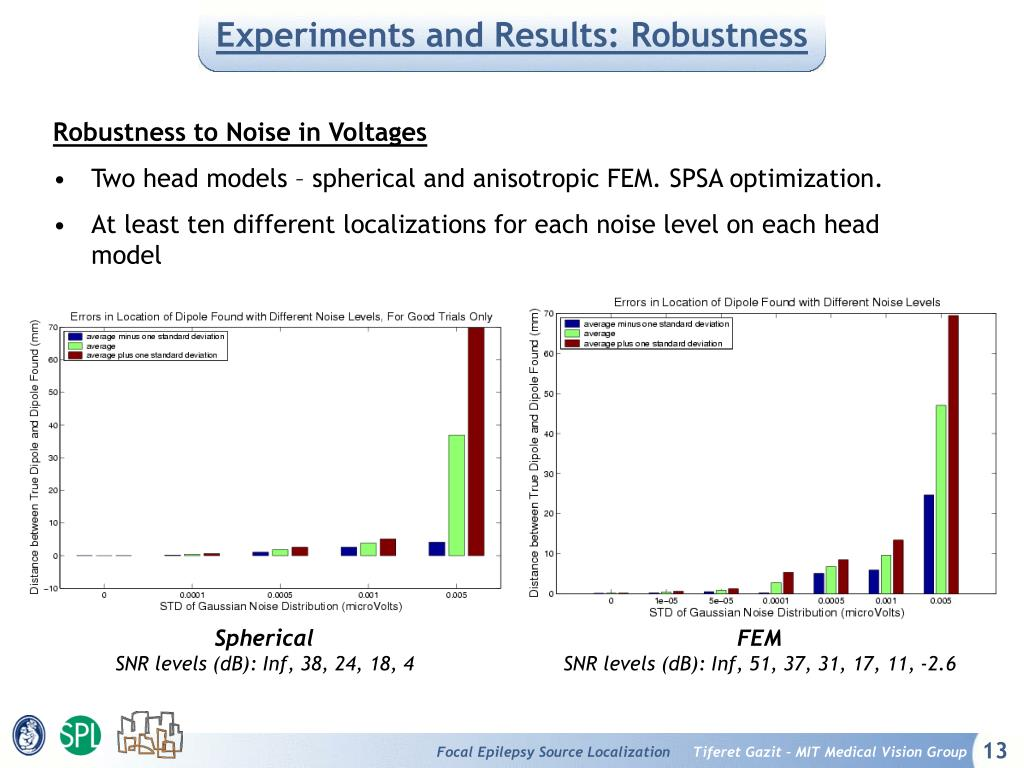 Experiments and Results: Robustness