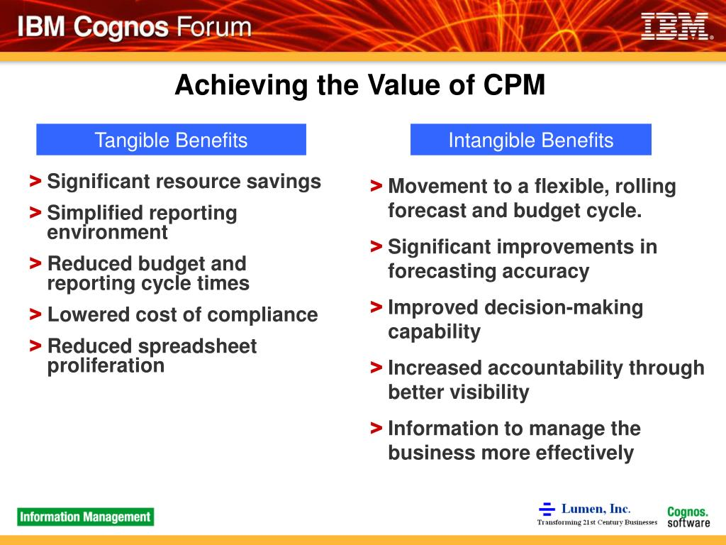 Achieving the Value of CPM