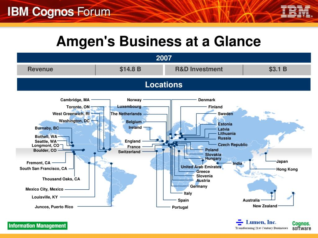 Amgen's Business at a Glance