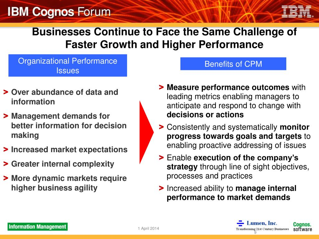 Businesses Continue to Face the Same Challenge of Faster Growth and Higher Performance