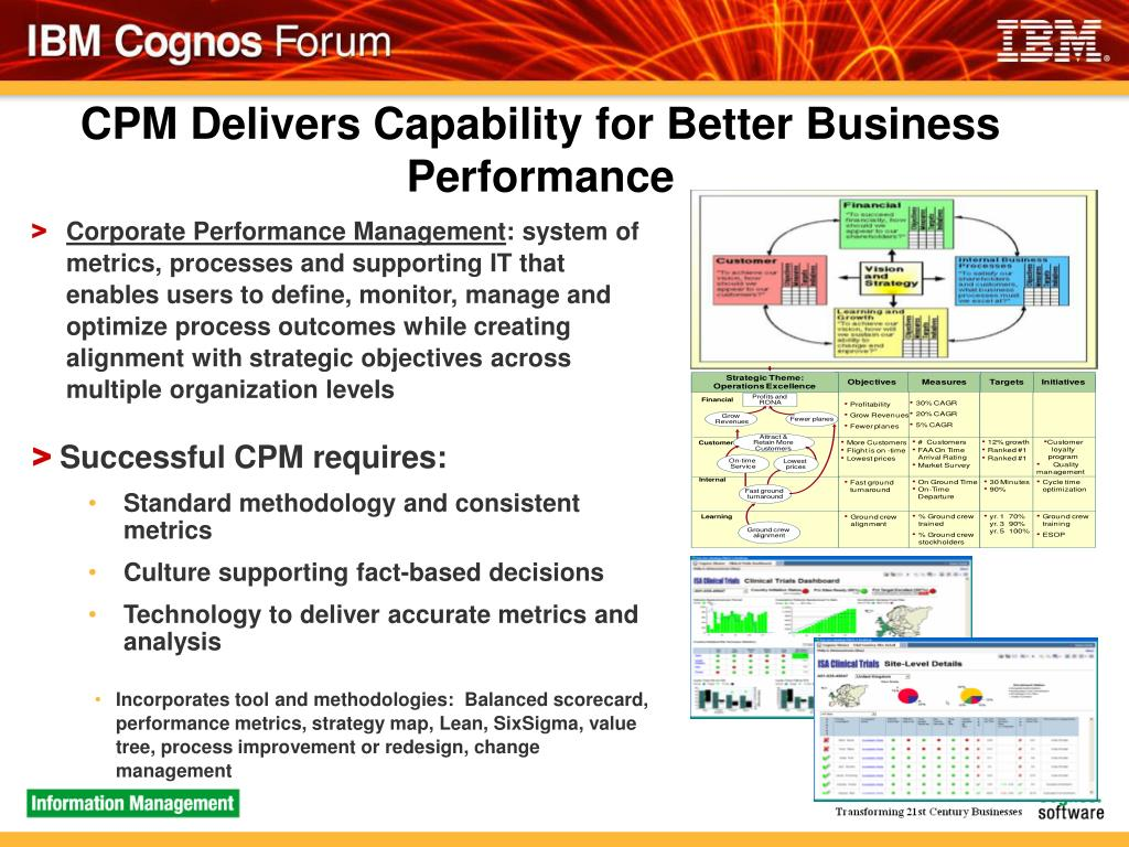 CPM Delivers Capability for Better Business Performance