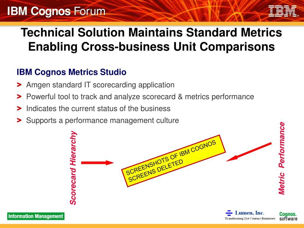 Technical Solution Maintains Standard Metrics Enabling Cross-business Unit Comparisons