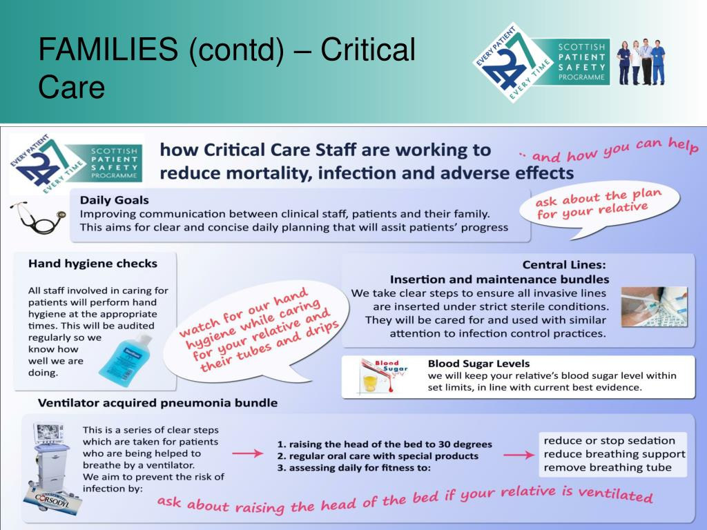 FAMILIES (contd) – Critical Care