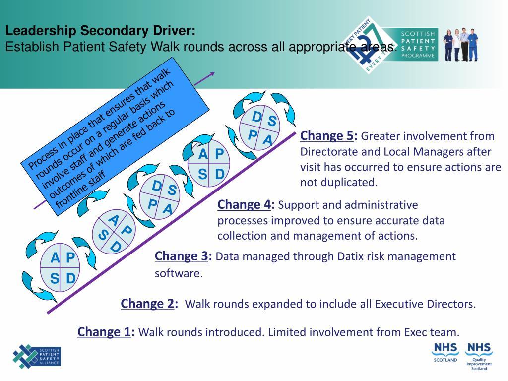 Leadership Secondary Driver: