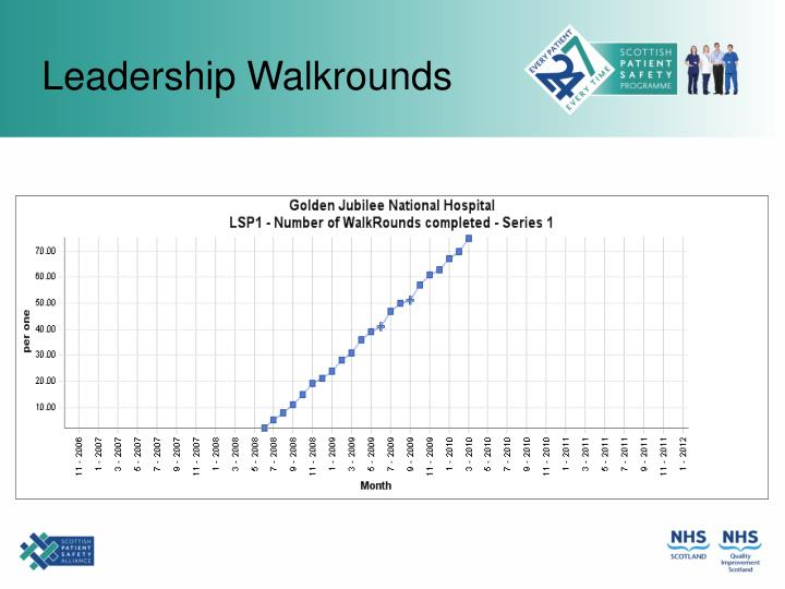 Leadership walkrounds