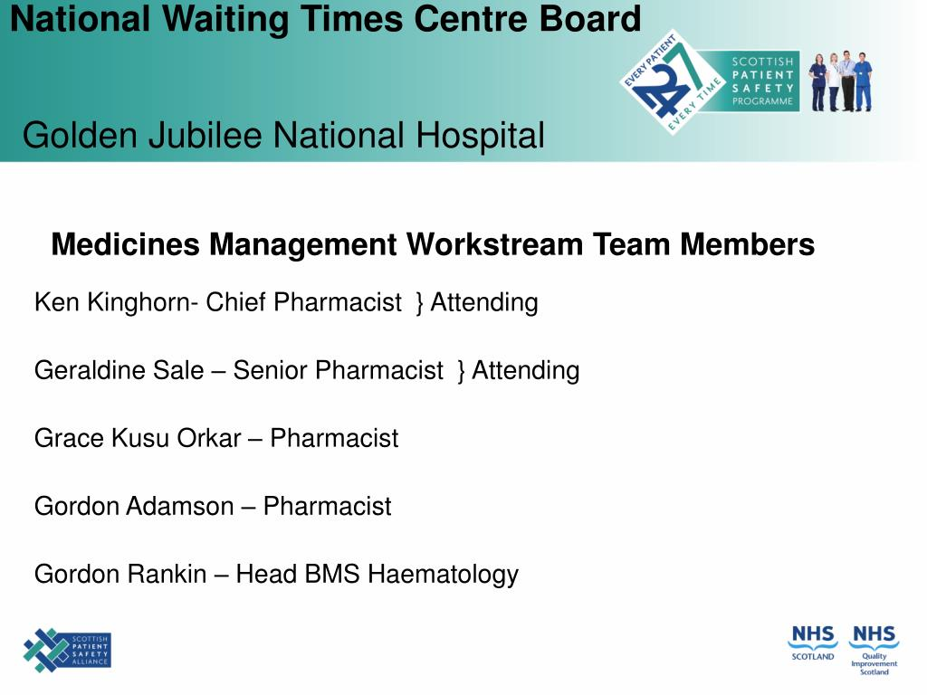 Medicines Management Workstream Team Members