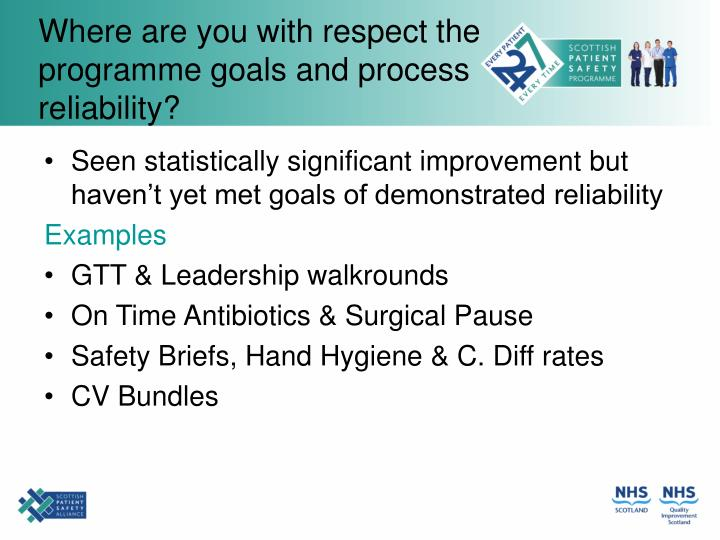Where are you with respect the programme goals and process reliability