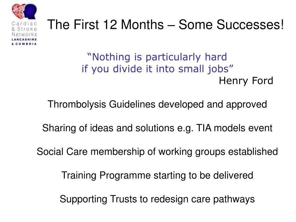 The First 12 Months – Some Successes!