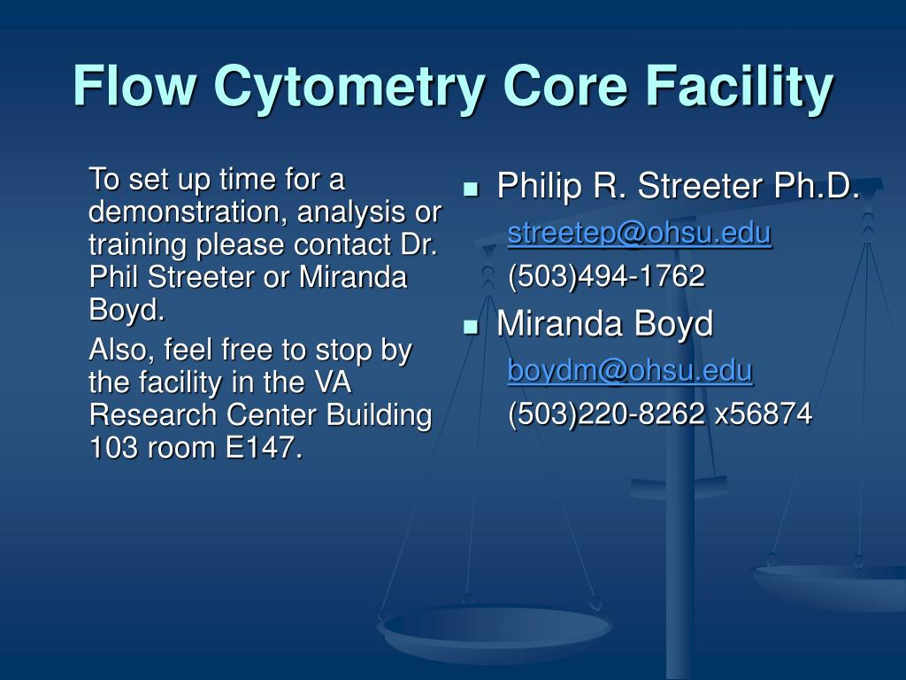 To set up time for a demonstration, analysis or training please contact Dr. Phil Streeter or Miranda Boyd.