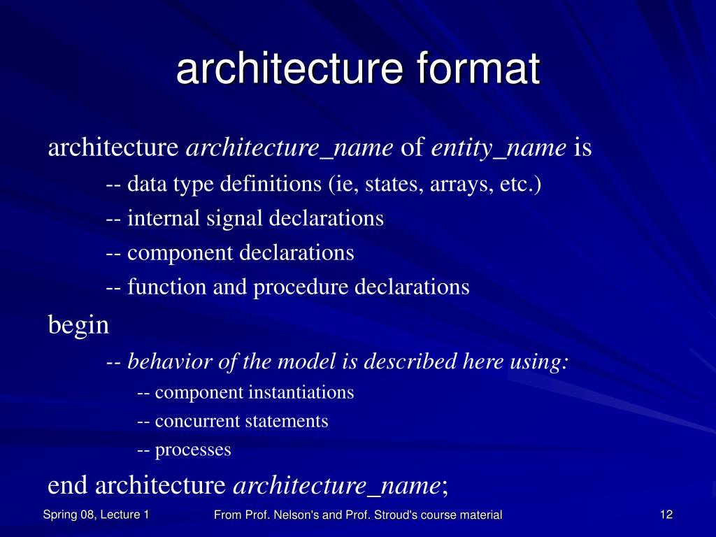 architecture format