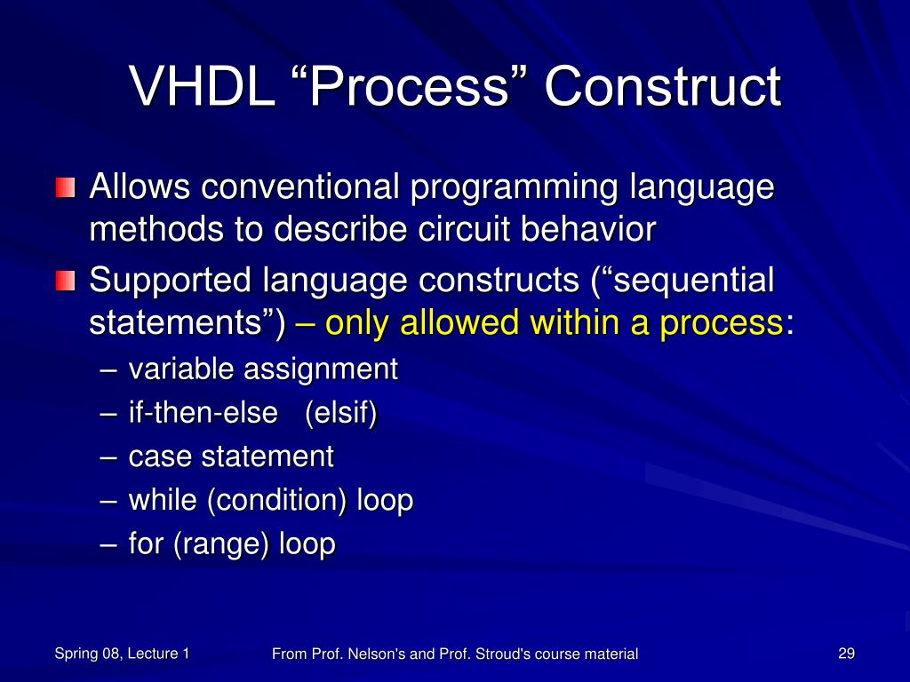 "VHDL ""Process"" Construct"