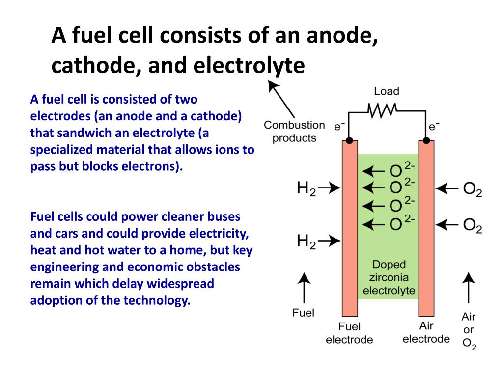 PPT - Fuel Cell Technology PowerPoint Presentation - ID:540292