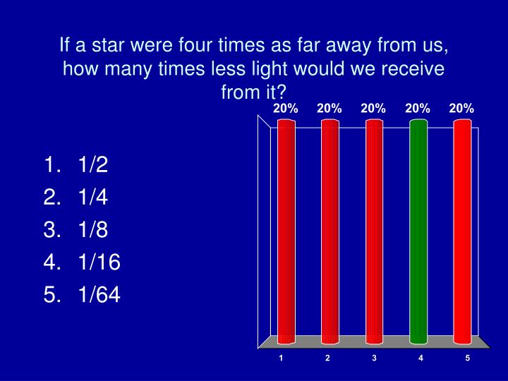 If a star were four times as far away from us, how many times less light would we receive from it?